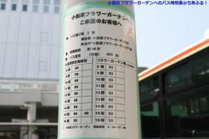 小田原フラワーガーデン行きのバス時刻表
